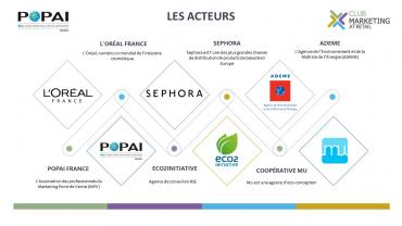 L'ECO CONCEPTION DES PLV